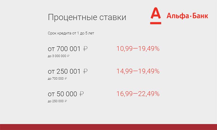 Банк хоум кредит в ногинске - Официальный сайт