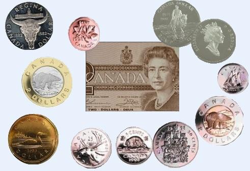 Курс канадской валюты