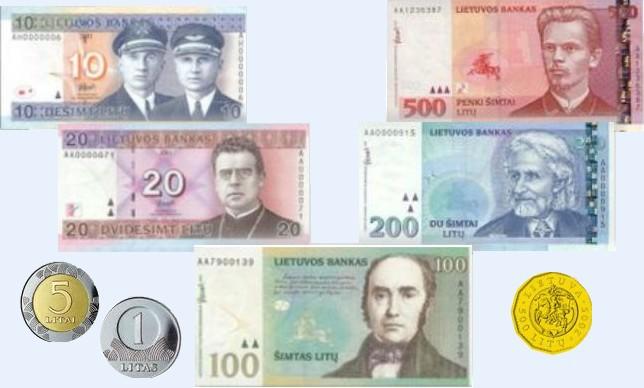 Курсы валют литовский лит
