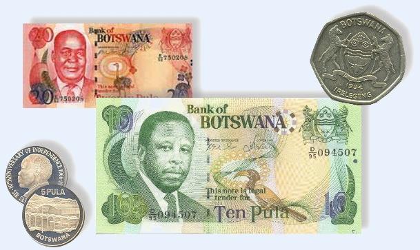 Курсы валют разных стран