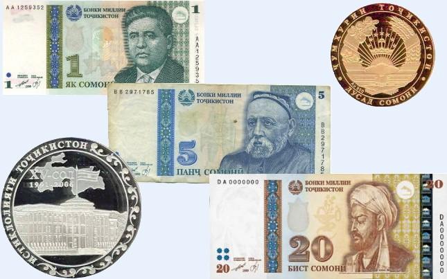 Курс валют сомони