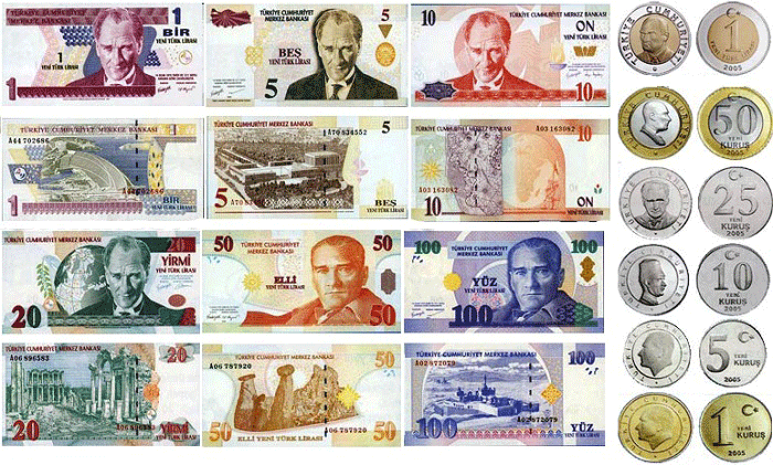 Turkisk lira forex