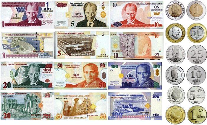 Курс доллара волгоград сбербанк